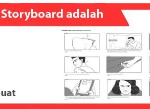 Storyboard-adalah-definisi-fungsi-komponen-prinsip